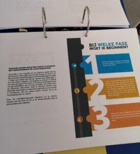 Afbeelding over de fases van het boek