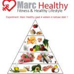 Experiment: Marc Healthy gaat 4 weken in ketose deel 1