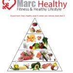 Experiment: Marc Healthy doet 4 weken een ketose dieet deel 2
