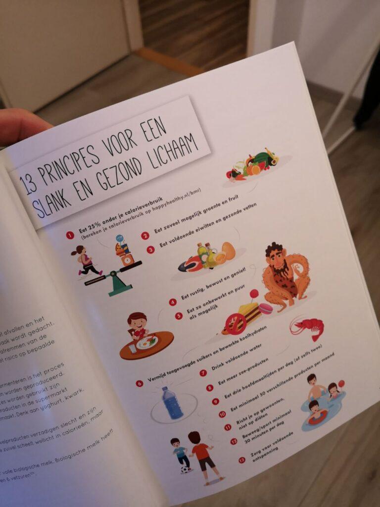 Op deze foto zie je het Deel: Principes voor een slank en gezond lichaam uit de afslank receptenbijbel