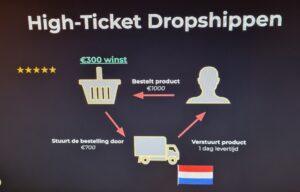 Op deze foto zie je hoe High-Ticket Dropshippen werkt